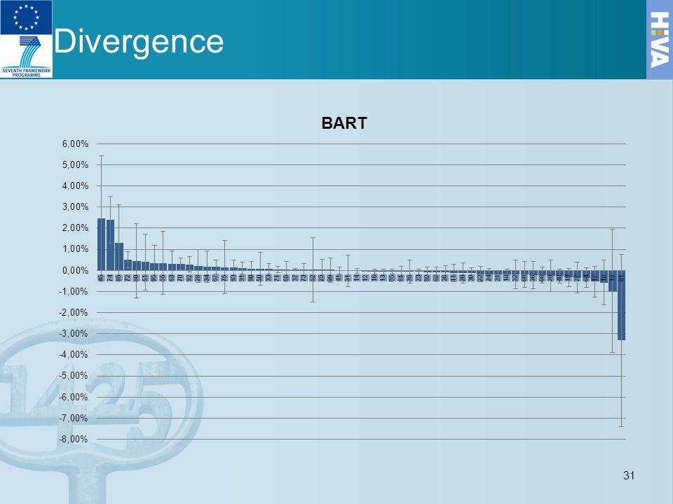 Divergence 31