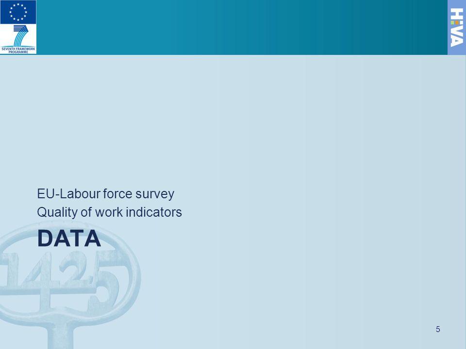 DATA EU-Labour force survey Quality of work indicators 5