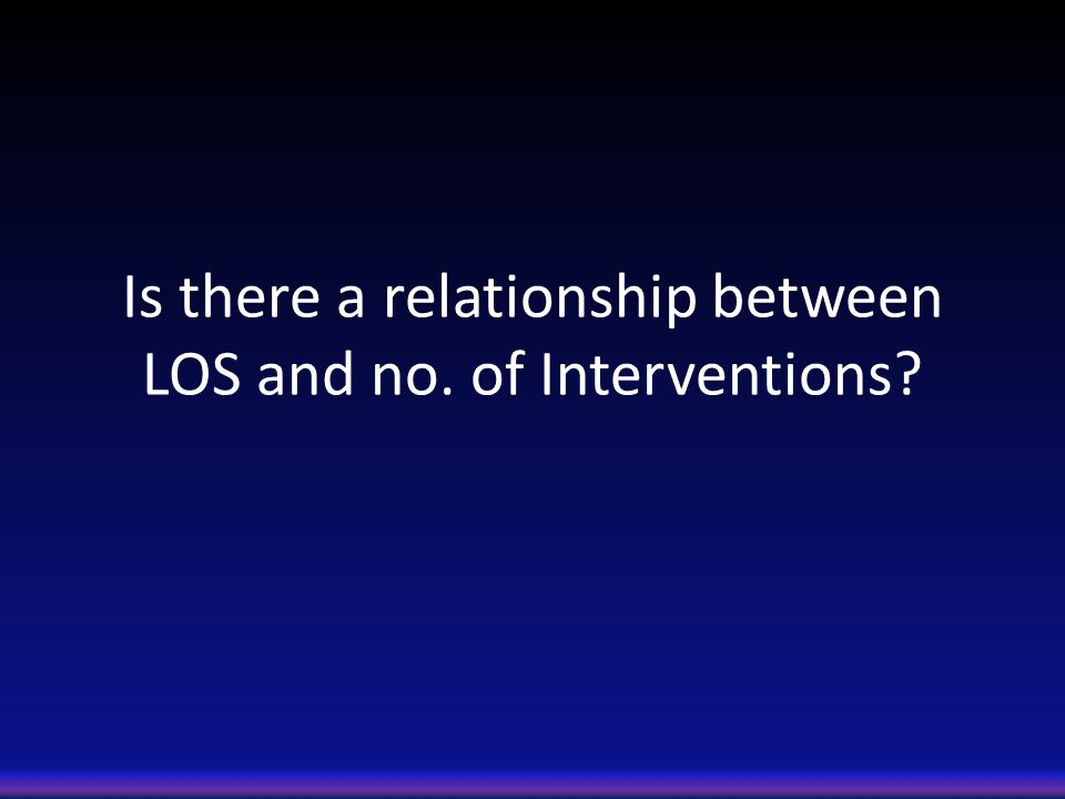 Is there a relationship between LOS and no. of Interventions?