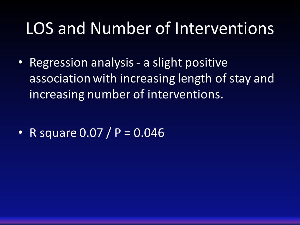 LOS and Number of Interventions Regression analysis - a slight positive association with increasing length of stay and increasing number of interventions.