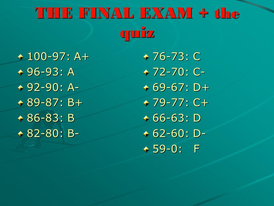 THE FINAL EXAM + the quiz 100-97: A+ 96-93: A 92-90: A- 89-87: B+ 86-83: B 82-80: B- 76-73: C 72-70: C- 69-67: D+ 79-77: C+ 66-63: D 62-60: D- 59-0: F