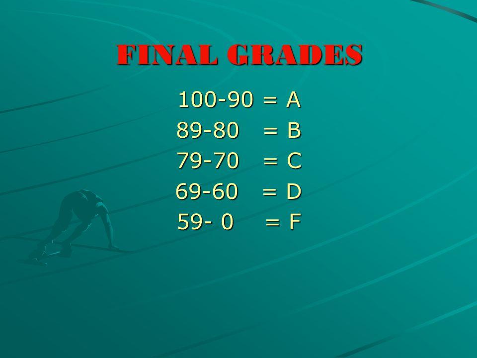 FINAL GRADES 100-90 = A 89-80 = B 79-70 = C 69-60 = D 59- 0 = F