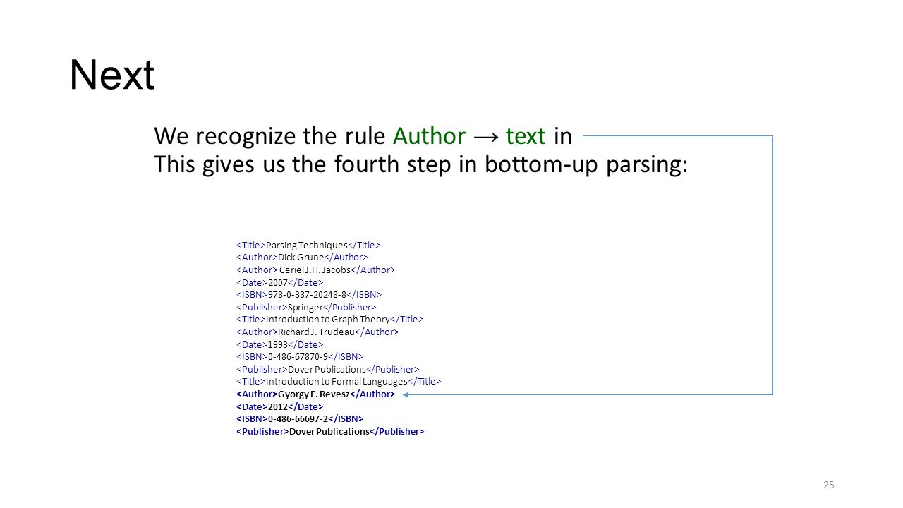 Next We recognize the rule Author → text in This gives us the fourth step in bottom-up parsing: 25 Parsing Techniques Dick Grune Ceriel J.H. Jacobs 20