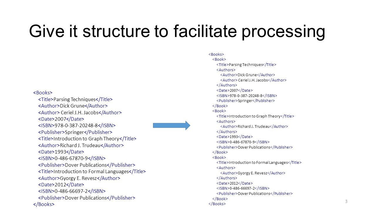 Give it structure to facilitate processing Parsing Techniques Dick Grune Ceriel J.H. Jacobs 2007 978-0-387-20248-8 Springer Introduction to Graph Theo