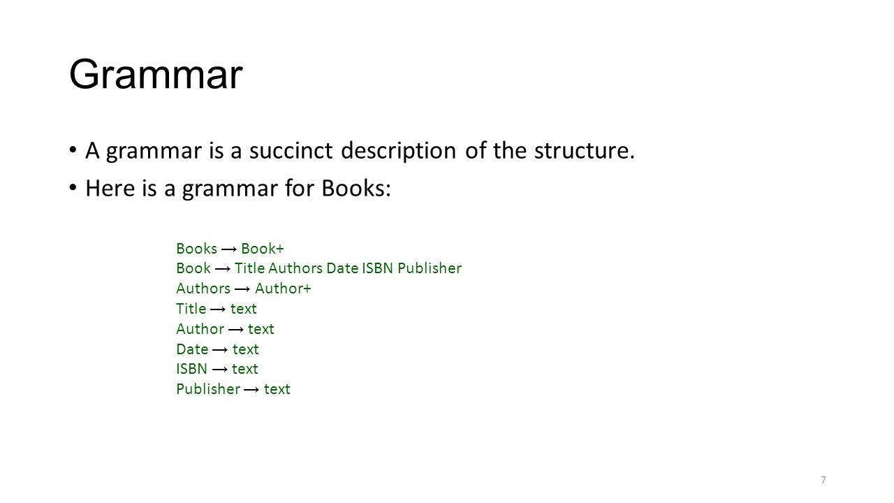 Parsing parser Books → Book+ Book → Title Authors Date ISBN Publisher Authors → Author+ Title → text Author → text Date → text ISBN → text Publisher → text Parsing Techniques Dick Grune Ceriel J.H.