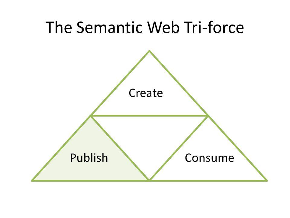 The Semantic Web Tri-force Publish Create Consume