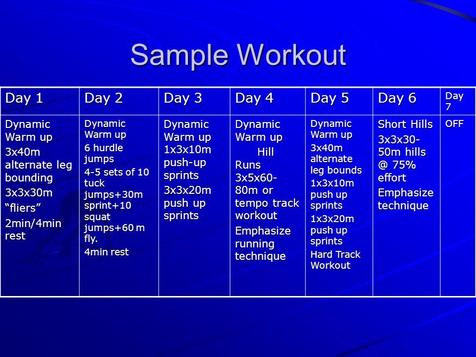 Sample Workout Day 1 Day 2 Day 3 Day 4 Day 5 Day 6 Day 7 Dynamic Warm up 3x40m alternate leg bounding 3x3x30m fliers 2min/4min rest Dynamic Warm up 6 hurdle jumps 4-5 sets of 10 tuck jumps+30m sprint+10 squat jumps+60 m fly.