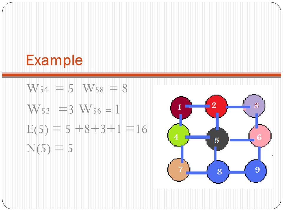 Example W 54 = 5 W 58 = 8 W 52 =3 W 56 = 1 E(5) = 5 +8+3+1 =16 N(5) = 5