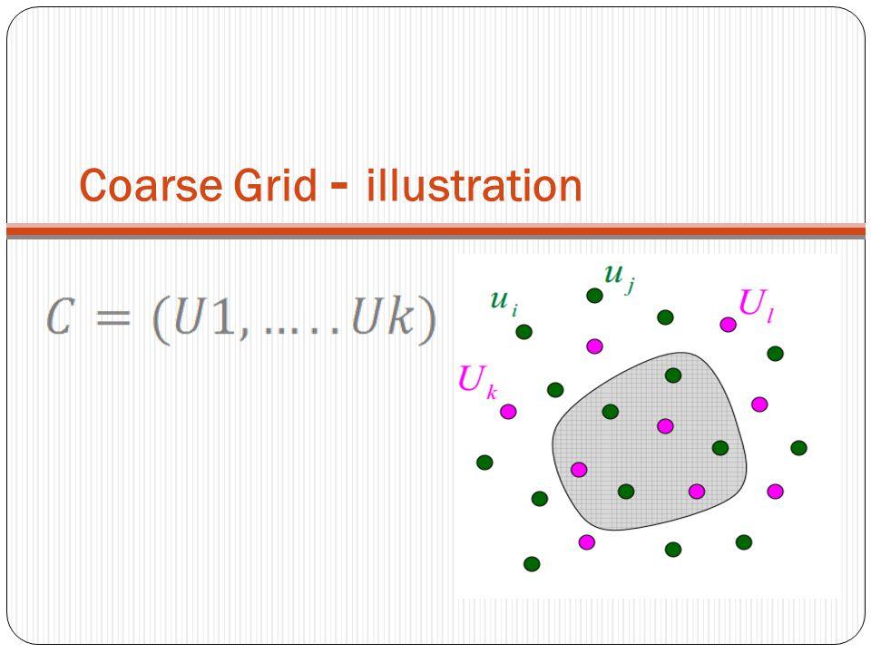 illustration -Coarse Grid
