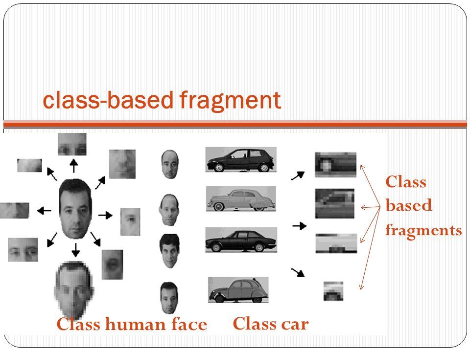 class-based fragment Class carClass human face Class based fragments