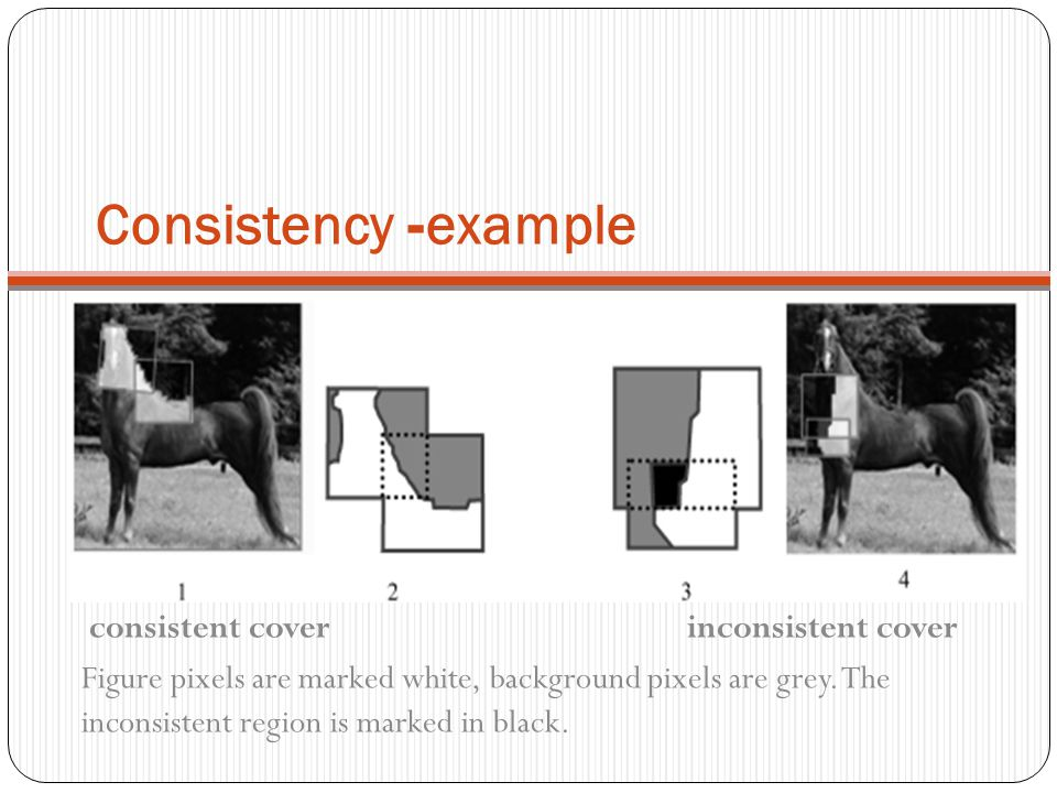 example -Consistency consistent cover inconsistent cover Figure pixels are marked white, background pixels are grey. The inconsistent region is marked