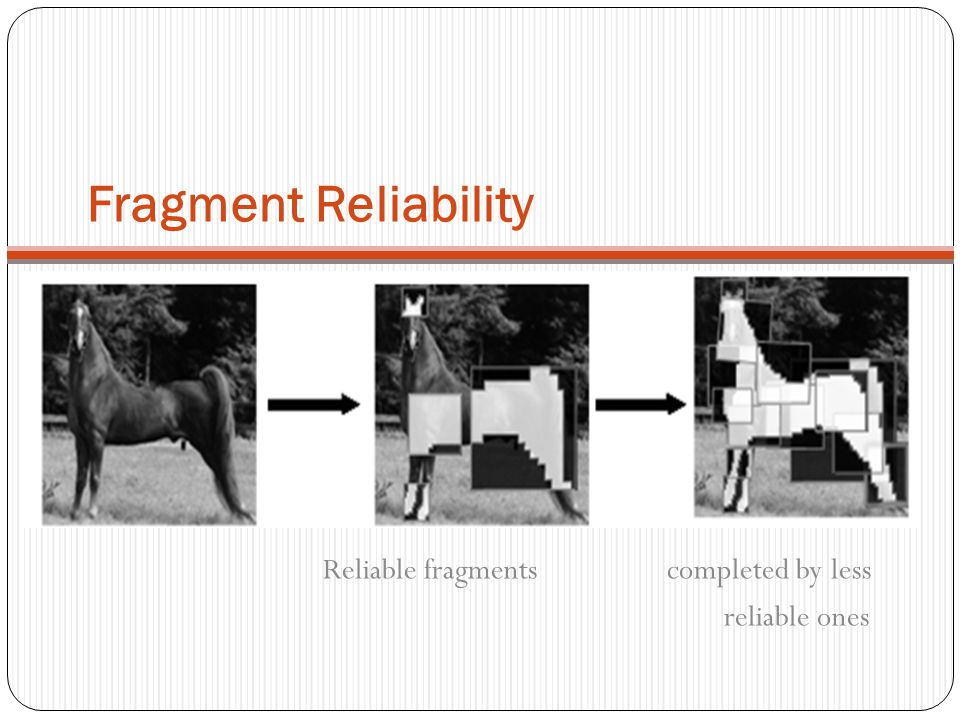 Fragment Reliability Reliable fragments completed by less reliable ones