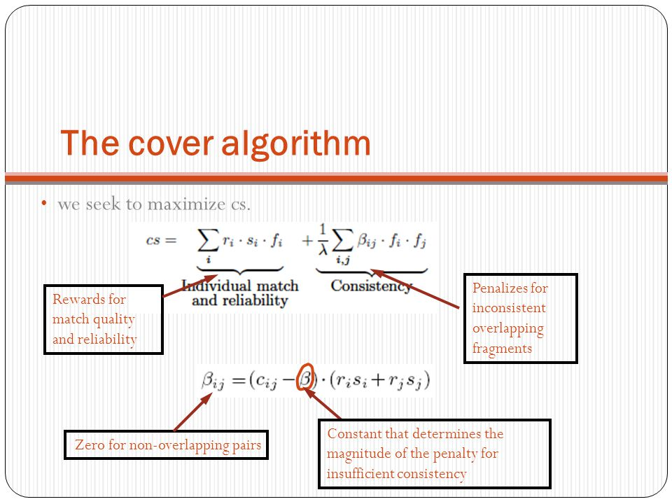 The cover algorithm we seek to maximize cs. Rewards for match quality and reliability Penalizes for inconsistent overlapping fragments Zero for non-ov