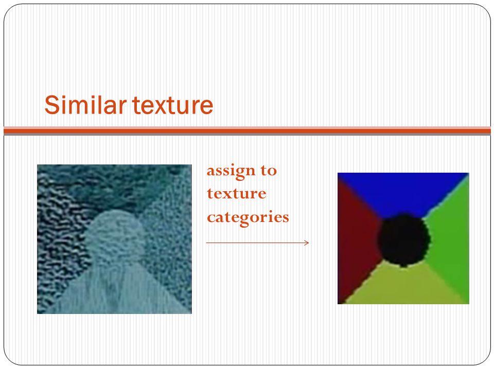Similar texture assign to texture categories