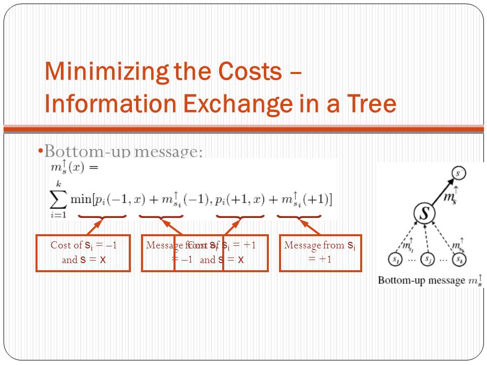 Minimizing the Costs – Information Exchange in a Tree Bottom-up message: Cost of s i = –1 and s = x Message from s i = –1 Cost of s i = +1 and s = x M