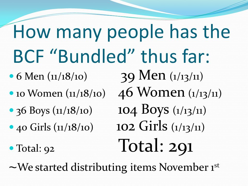 How many people has the BCF Bundled thus far: 6 Men (11/18/10) 39 Men (1/13/11) 10 Women (11/18/10) 46 Women (1/13/11) 36 Boys (11/18/10) 104 Boys (1/13/11) 40 Girls (11/18/10) 102 Girls (1/13/11) Total: 92 Total: 291 ~ We started distributing items November 1 st