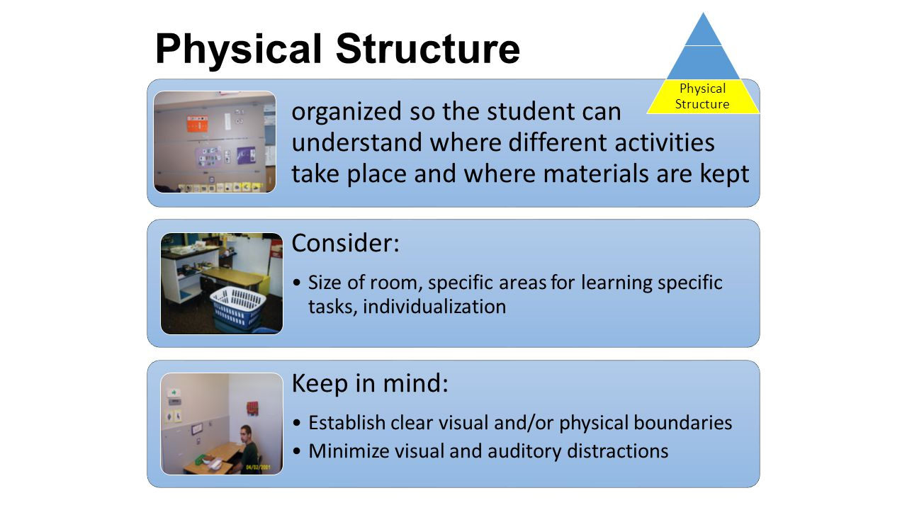 Physical Structure organized so the student can understand where different activities take place and where materials are kept Consider: Size of room,