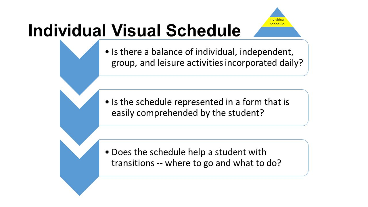 Individual Visual Schedule Is there a balance of individual, independent, group, and leisure activities incorporated daily? Is the schedule represente