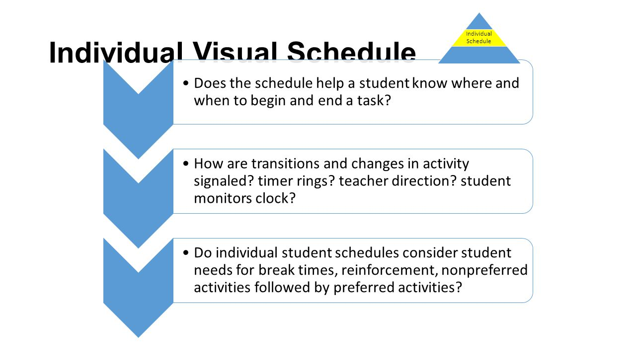Individual Visual Schedule Does the schedule help a student know where and when to begin and end a task? How are transitions and changes in activity s