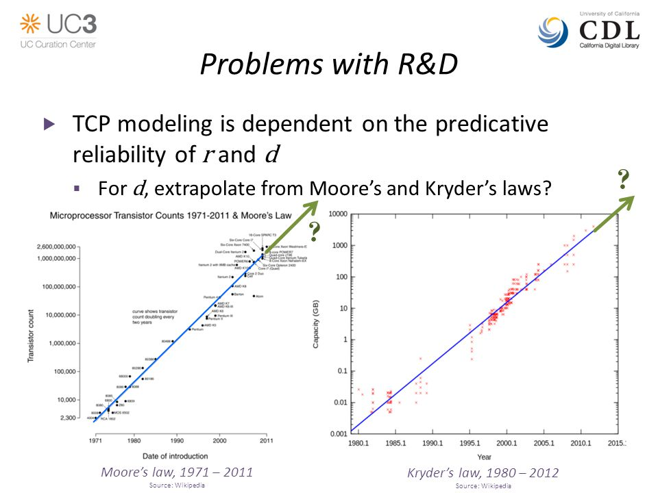Problems with R&D  TCP modeling is dependent on the predicative reliability of r and d  For d, extrapolate from Moore's and Kryder's laws.