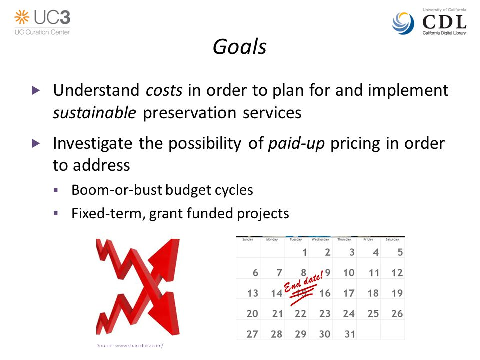 Goals  Understand costs in order to plan for and implement sustainable preservation services  Investigate the possibility of paid-up pricing in order to address  Boom-or-bust budget cycles  Fixed-term, grant funded projects Source: www.sharedidiz.com/ End date!