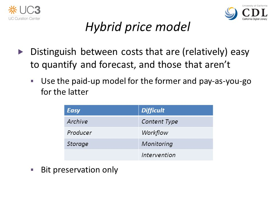 Hybrid price model  Distinguish between costs that are (relatively) easy to quantify and forecast, and those that aren't  Use the paid-up model for the former and pay-as-you-go for the latter  Bit preservation only EasyDifficult ArchiveContent Type ProducerWorkflow StorageMonitoring Intervention