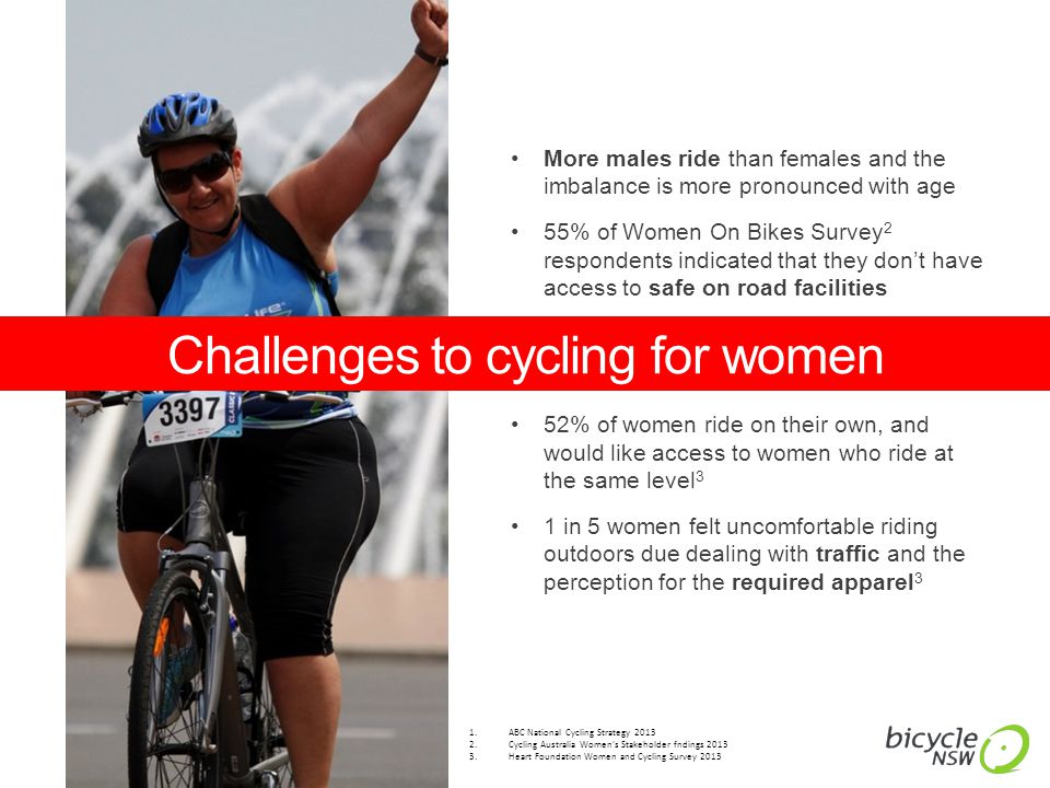 More males ride than females and the imbalance is more pronounced with age 55% of Women On Bikes Survey 2 respondents indicated that they don't have access to safe on road facilities 52% of women ride on their own, and would like access to women who ride at the same level 3 1 in 5 women felt uncomfortable riding outdoors due dealing with traffic and the perception for the required apparel 3 Challenges to cycling for women 1.ABC National Cycling Strategy 2013 2.Cycling Australia Women's Stakeholder fndings 2013 3.Heart Foundation Women and Cycling Survey 2013