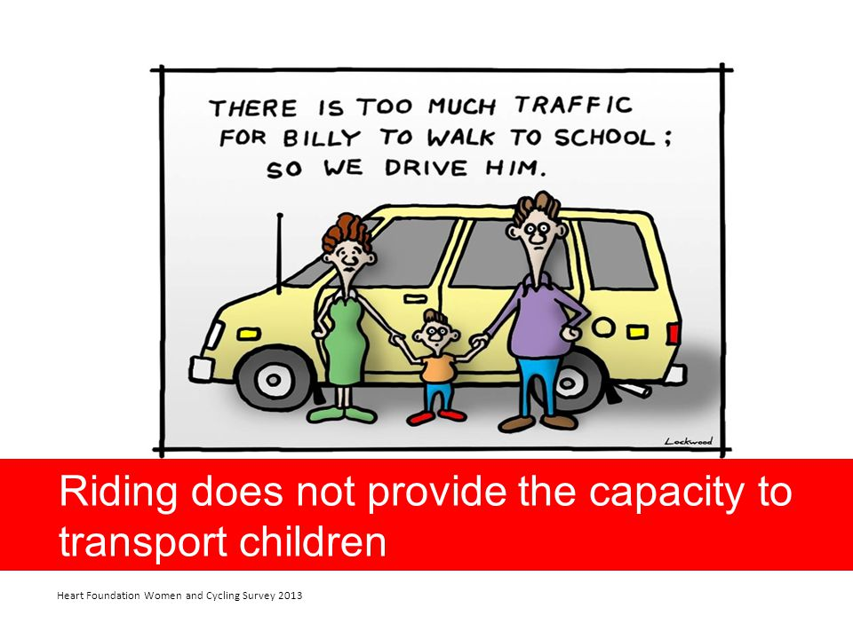 Riding does not provide the capacity to transport children Heart Foundation Women and Cycling Survey 2013