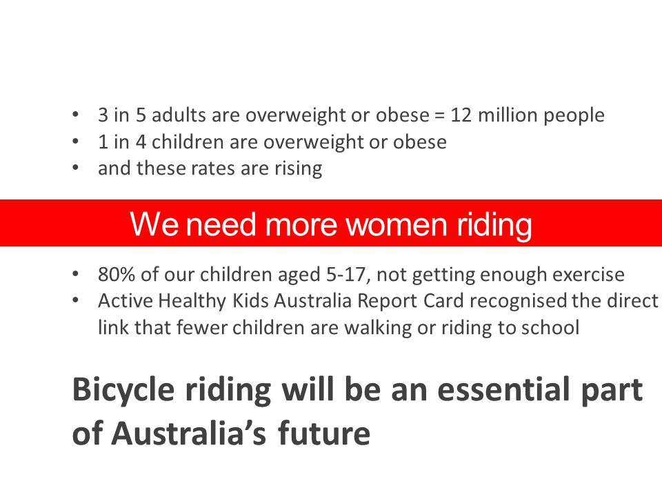 3 in 5 adults are overweight or obese = 12 million people 1 in 4 children are overweight or obese and these rates are rising 80% of our children aged 5-17, not getting enough exercise Active Healthy Kids Australia Report Card recognised the direct link that fewer children are walking or riding to school Bicycle riding will be an essential part of Australia's future We need more women riding