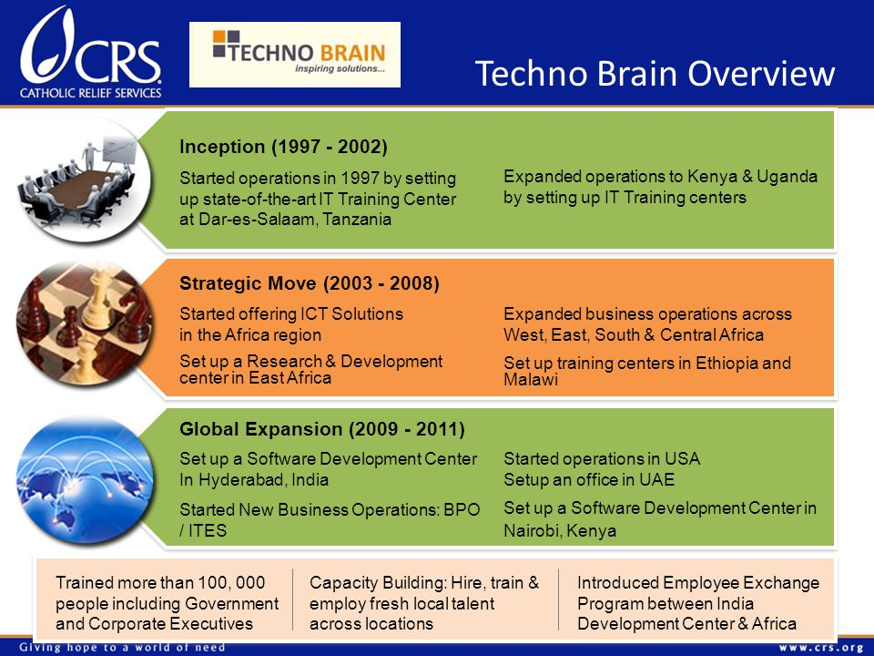 Techno Brain Overview Trained more than 100, 000 people including Government and Corporate Executives Capacity Building: Hire, train & employ fresh local talent across locations Introduced Employee Exchange Program between India Development Center & Africa Started operations in 1997 by setting up state-of-the-art IT Training Center at Dar-es-Salaam, Tanzania Expanded operations to Kenya & Uganda by setting up IT Training centers Inception (1997 - 2002) Set up a Research & Development center in East Africa Started offering ICT Solutions in the Africa region Expanded business operations across West, East, South & Central Africa Set up training centers in Ethiopia and Malawi Strategic Move (2003 - 2008) Started operations in USA Setup an office in UAE Global Expansion (2009 - 2011) Set up a Software Development Center In Hyderabad, India Started New Business Operations: BPO / ITES Set up a Software Development Center in Nairobi, Kenya