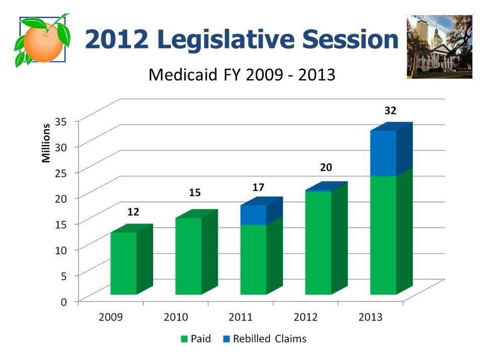 Medicaid FY 2009 - 2013 2012 Legislative Session