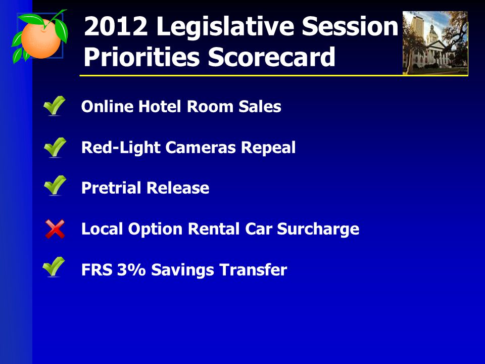 Online Hotel Room Sales Red-Light Cameras Repeal Pretrial Release Local Option Rental Car Surcharge FRS 3% Savings Transfer 2012 Legislative Session Priorities Scorecard