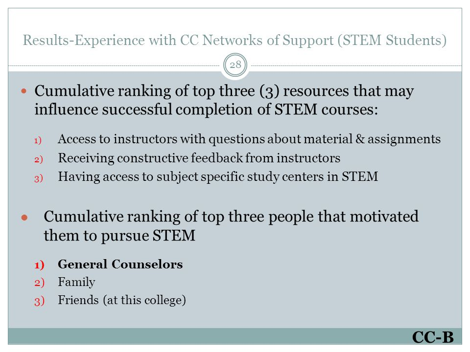 Results-Experience with CC Networks of Support (STEM Students) 28 Cumulative ranking of top three (3) resources that may influence successful completion of STEM courses: 1) Access to instructors with questions about material & assignments 2) Receiving constructive feedback from instructors 3) Having access to subject specific study centers in STEM ● Cumulative ranking of top three people that motivated them to pursue STEM 1) General Counselors 2) Family 3) Friends (at this college) CC-B