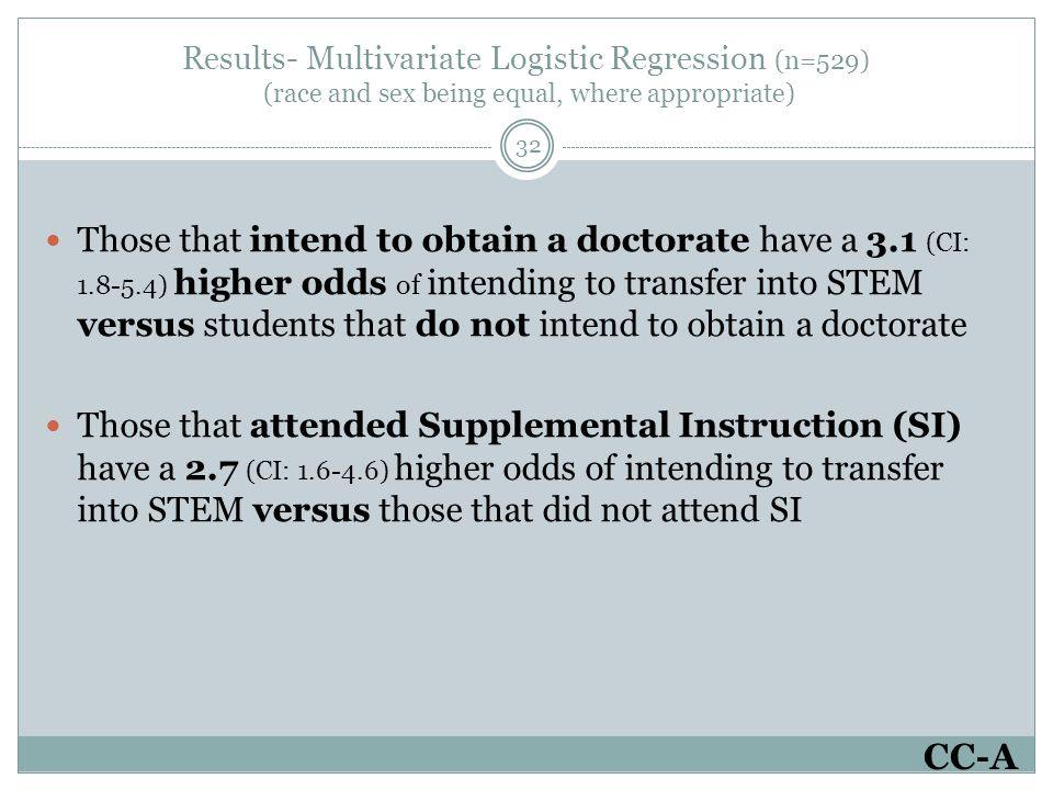 Results- Multivariate Logistic Regression (n=529) (race and sex being equal, where appropriate) 32 Those that intend to obtain a doctorate have a 3.1 (CI: 1.8-5.4) higher odds of intending to transfer into STEM versus students that do not intend to obtain a doctorate Those that attended Supplemental Instruction (SI) have a 2.7 (CI: 1.6-4.6) higher odds of intending to transfer into STEM versus those that did not attend SI CC-A