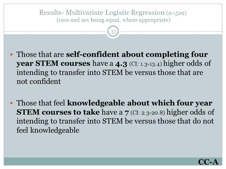 Results- Multivariate Logistic Regression (n=529) (race and sex being equal, where appropriate) 33 Those that are self-confident about completing four year STEM courses have a 4.3 (CI: 1.3-13.4) higher odds of intending to transfer into STEM be versus those that are not confident Those that feel knowledgeable about which four year STEM courses to take have a 7 (CI: 2.3-20.8) higher odds of intending to transfer into STEM be versus those that do not feel knowledgeable CC-A