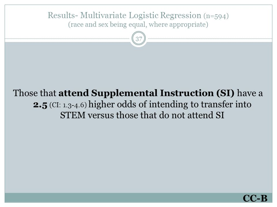 Results- Multivariate Logistic Regression (n=594) (race and sex being equal, where appropriate) 37 Those that attend Supplemental Instruction (SI) have a 2.5 (CI: 1.3-4.6) higher odds of intending to transfer into STEM versus those that do not attend SI CC-B