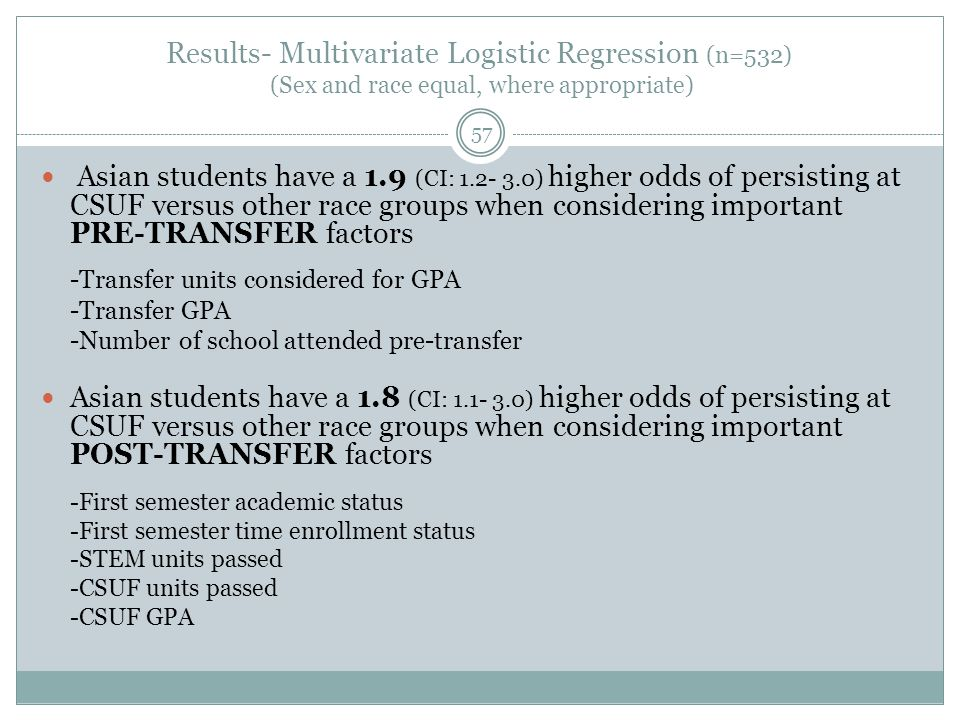 Results- Multivariate Logistic Regression (n=532) (Sex and race equal, where appropriate) 57 Asian students have a 1.9 (CI: 1.2- 3.0) higher odds of persisting at CSUF versus other race groups when considering important PRE-TRANSFER factors -Transfer units considered for GPA -Transfer GPA -Number of school attended pre-transfer Asian students have a 1.8 (CI: 1.1- 3.0) higher odds of persisting at CSUF versus other race groups when considering important POST-TRANSFER factors -First semester academic status -First semester time enrollment status -STEM units passed -CSUF units passed -CSUF GPA