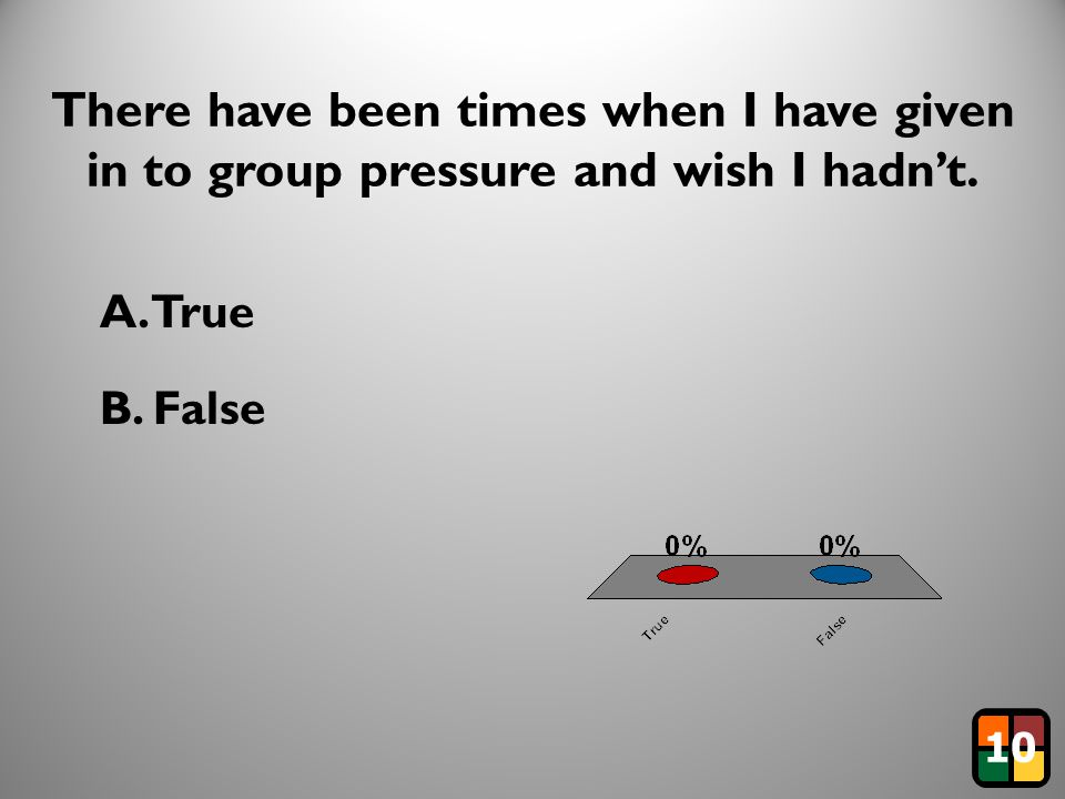 15 There have been times when I have given in to group pressure and wish I hadn't.