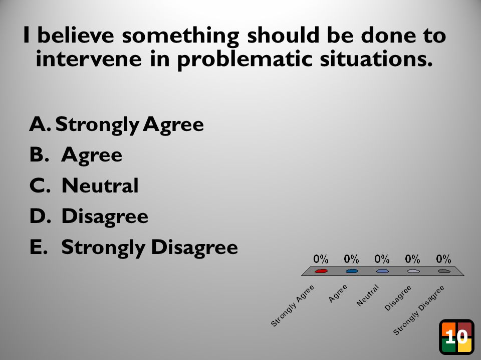 4 I believe something should be done to intervene in problematic situations.
