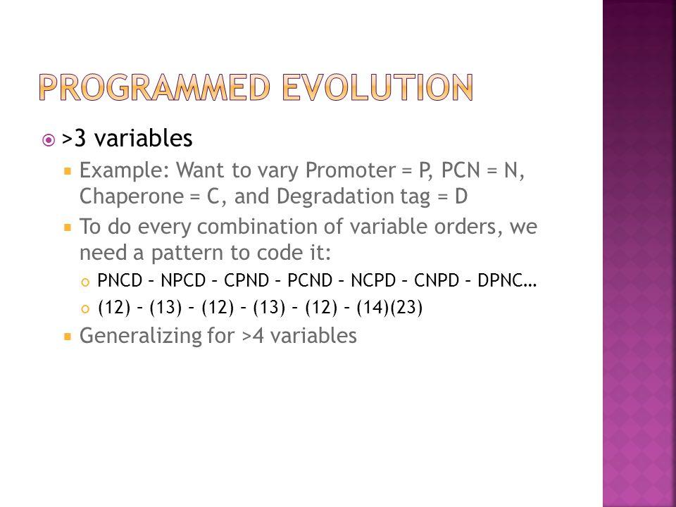  Programmed evolution cont.
