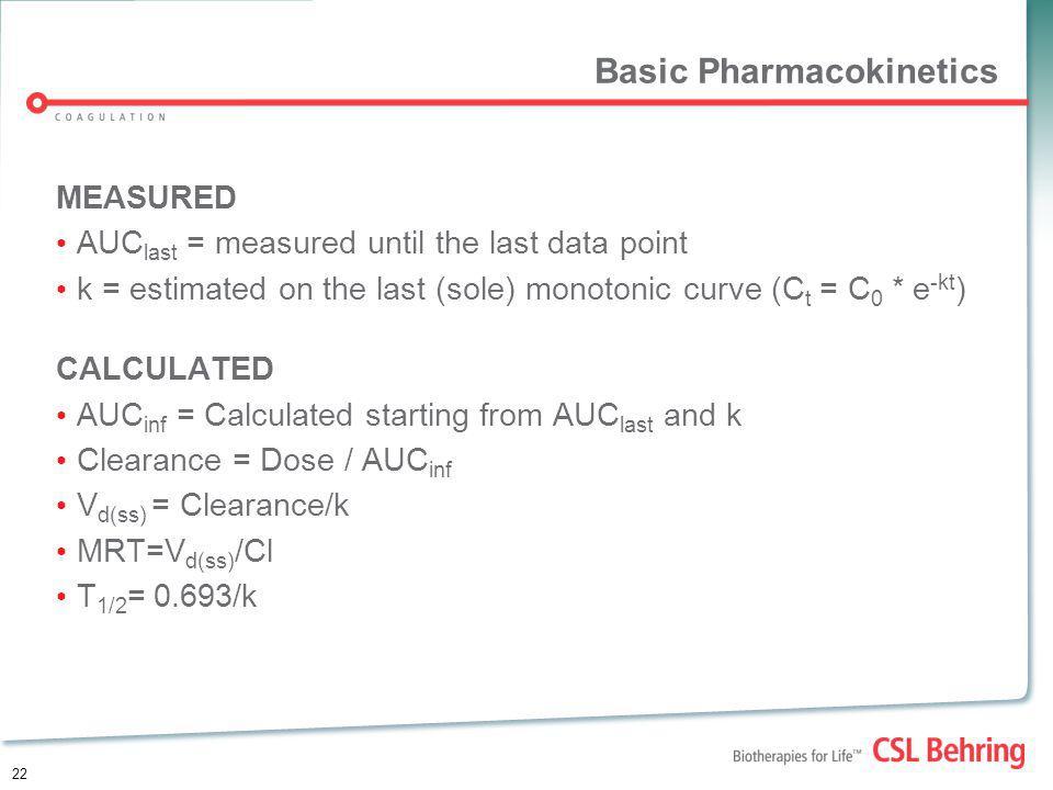 22 Basic Pharmacokinetics MEASURED AUC last = measured until the last data point k = estimated on the last (sole) monotonic curve (C t = C 0 * e -kt )