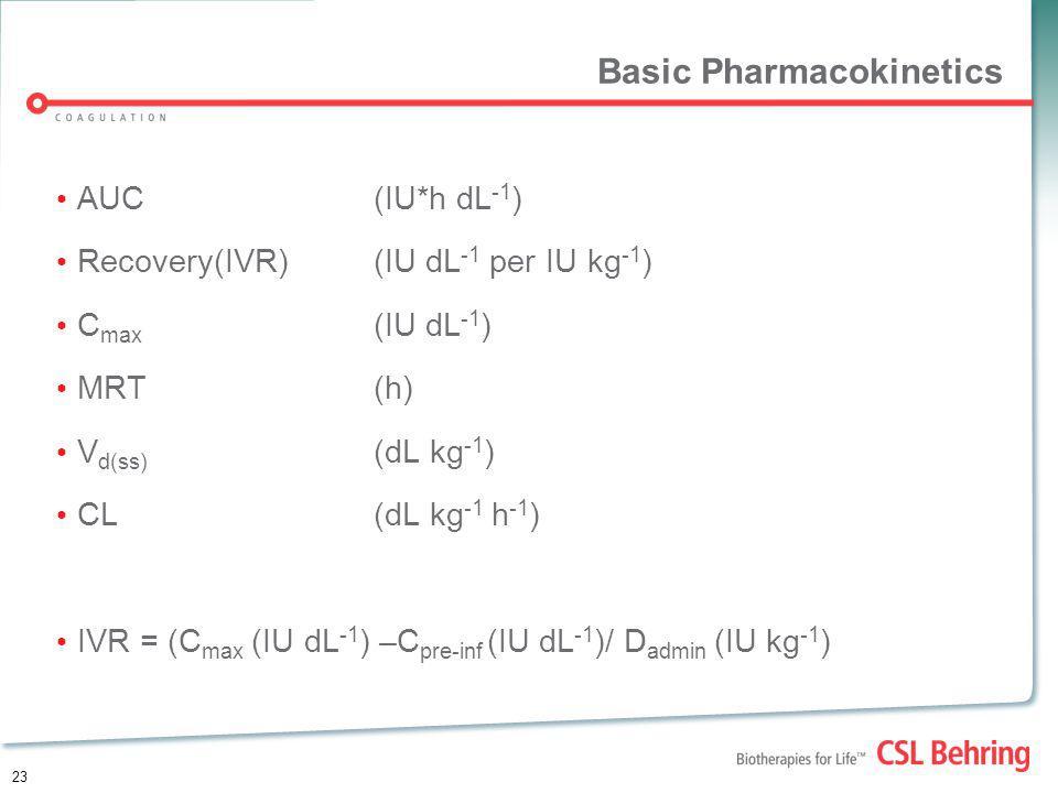 23 Basic Pharmacokinetics AUC (IU*h dL -1 ) Recovery(IVR) (IU dL -1 per IU kg -1 ) C max (IU dL -1 ) MRT (h) V d(ss) (dL kg -1 ) CL (dL kg -1 h -1 ) I