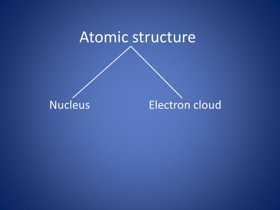 Atomic structure Nucleus Electron cloud
