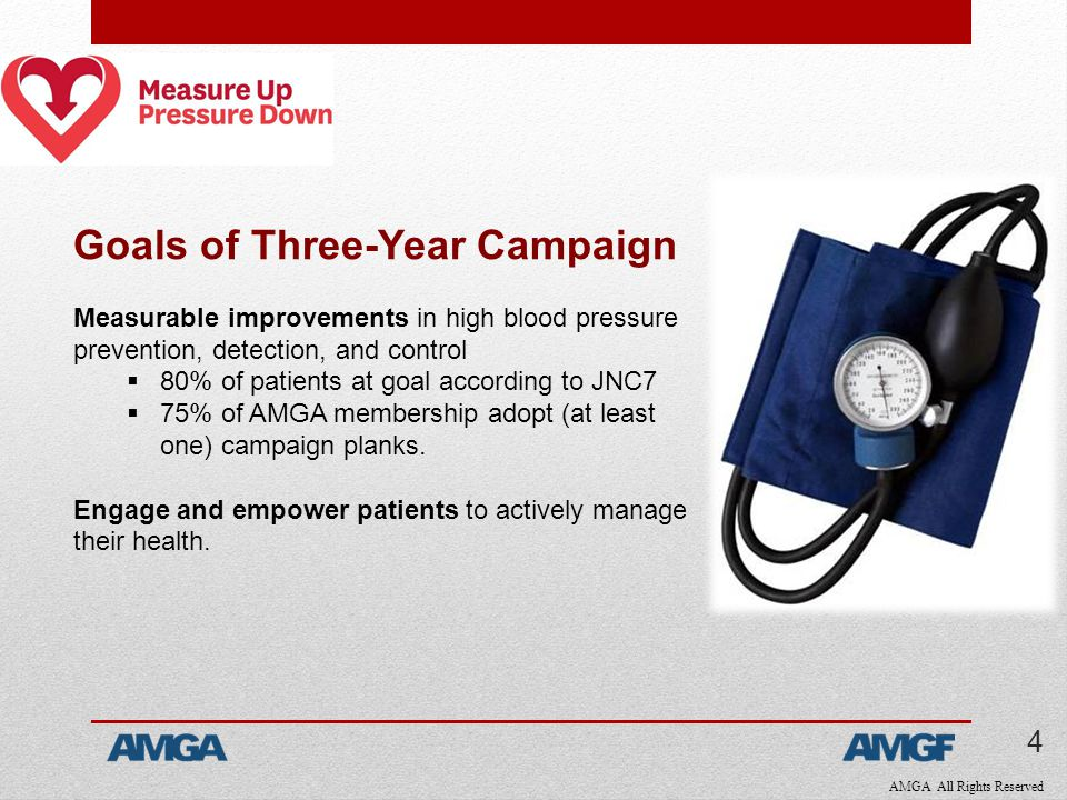 AMGA All Rights Reserved Medical Groups: What You Do Adopt one or more care processes that lead to measureable improvements in blood pressure control 5