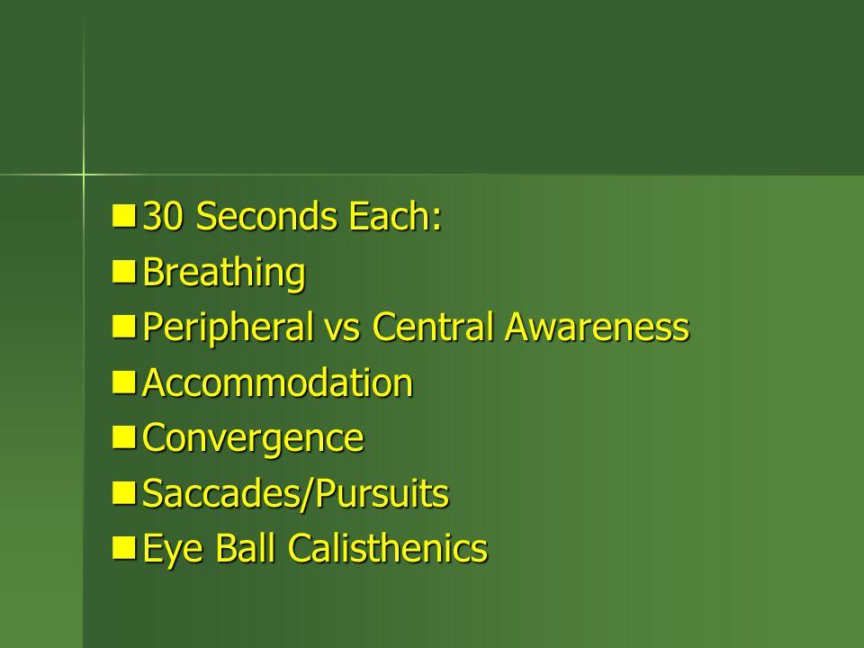 30 Seconds Each: 30 Seconds Each: Breathing Breathing Peripheral vs Central Awareness Peripheral vs Central Awareness Accommodation Accommodation Convergence Convergence Saccades/Pursuits Saccades/Pursuits Eye Ball Calisthenics Eye Ball Calisthenics