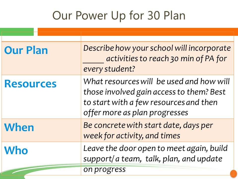 Our Power Up for 30 Plan Our Plan Describe how your school will incorporate _____ activities to reach 30 min of PA for every student.