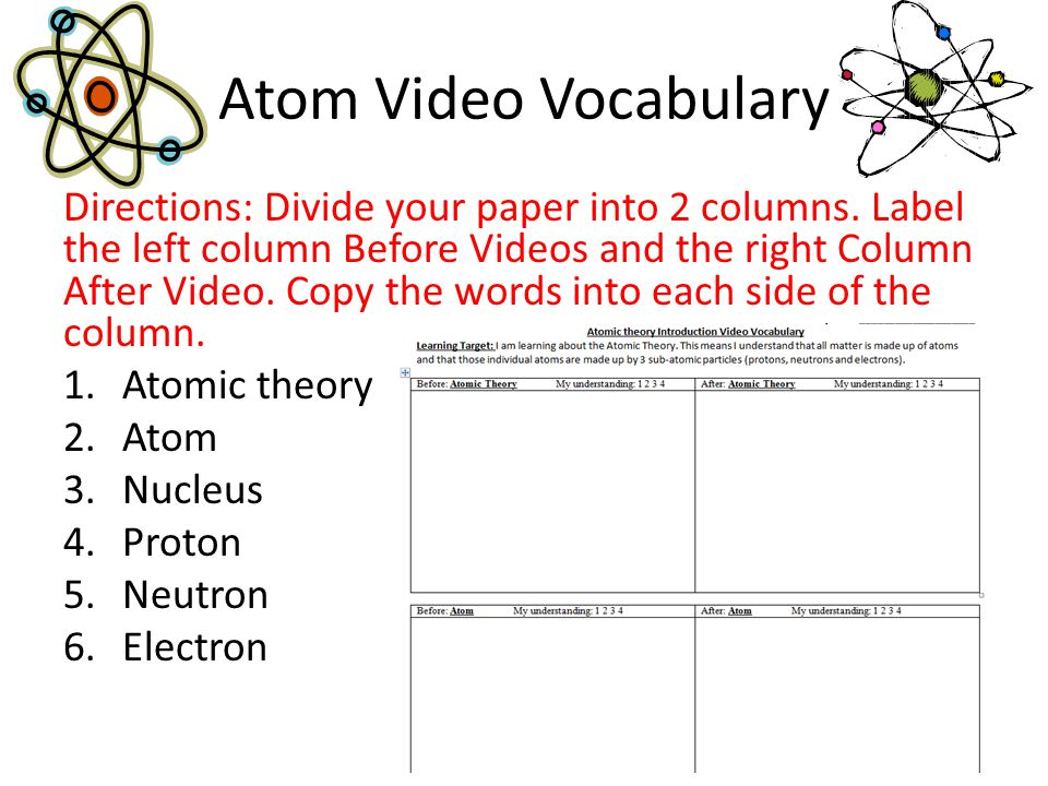 Atom Video Vocabulary Directions: As you watch the videos, you need to come up with a definition in your own words for each of the following words: 1.Atomic theory 2.Atom 3.Nucleus 4.Proton 5.Neutron 6.Electron