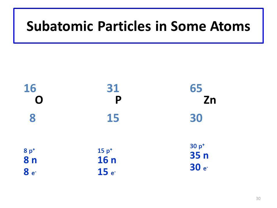 30 Subatomic Particles in Some Atoms 163165 O P Zn 81530 8 p + 8 n 8 e - 15 p + 16 n 15 e - 30 p + 35 n 30 e -