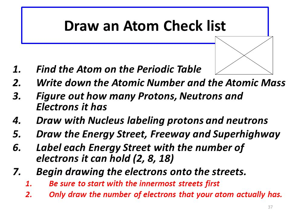 Worksheets Drawing Atoms Worksheet drawing atoms worksheet key intrepidpath answer intrepidpath