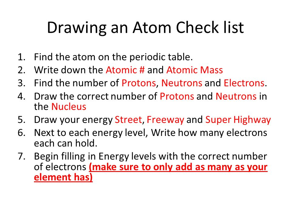 Drawing an Atom Check list 1.Find the atom on the periodic table. 2.Write down the Atomic # and Atomic Mass 3.Find the number of Protons, Neutrons and